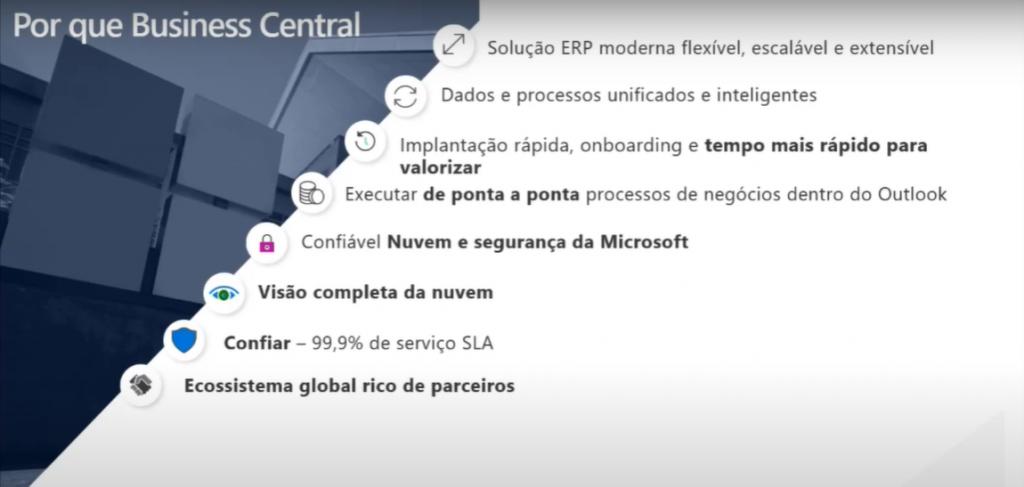 Por que o Business Central?